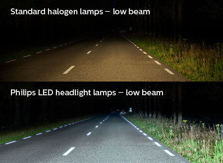 Roadview Comparison